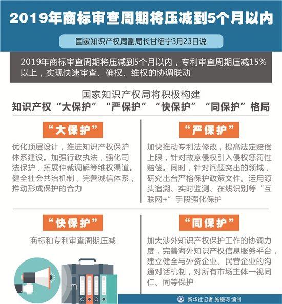 财政部部长刘昆:5月起下调养老保险单位缴费比例