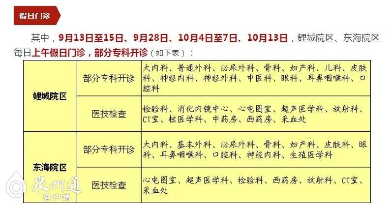 福建医科大学附属第二医院国庆节放假安排